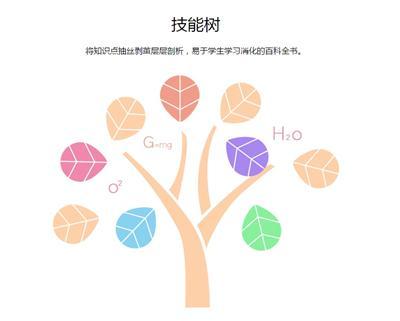 教育教学�y�'_技能树,微恒mem教育软件,移动教育教学管理系统